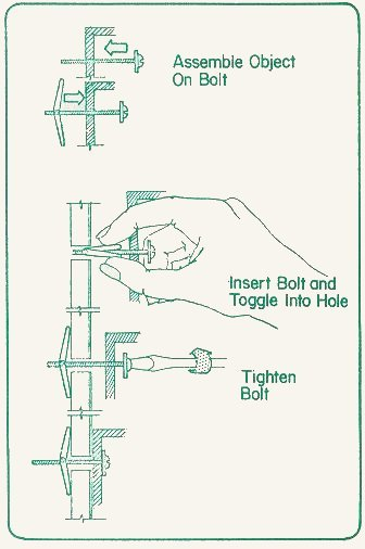 Fastening Things to Drywall