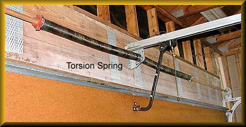 Replacing garage door torsion springs