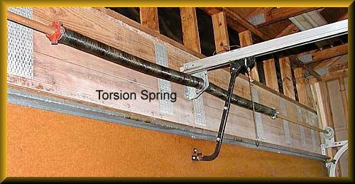 Replacing garage door springs for Changing garage door spring